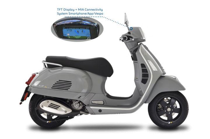 Vespa GTS Supertech 300 HPE